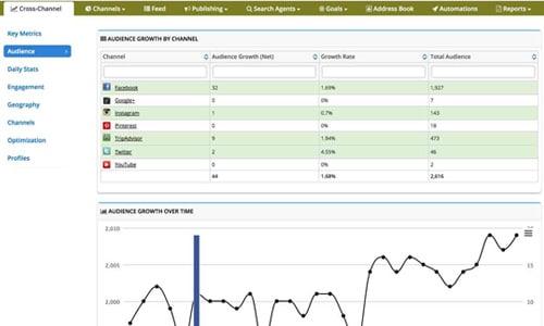 TBC-Analytics2